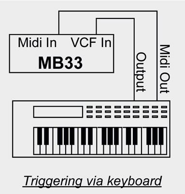 MB33 Trigger
